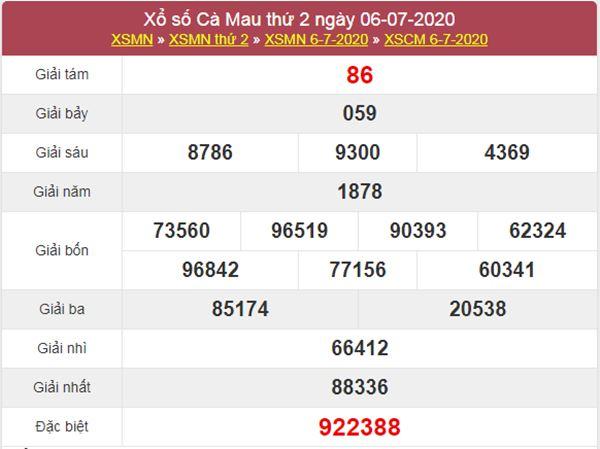 Phân tích XSCM 13/7/2020 chốt KQXS Cà Mau thứ 2