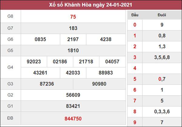 Phân tích XSKH 27/1/2021 chốt loto gan Khánh Hòa đẹp nhất thứ 4