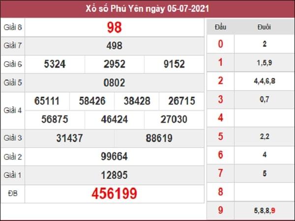 Phân tích  XSPY 12-07-2021
