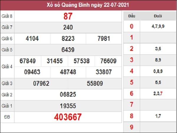 Phân tích XSQB 29/7/2021