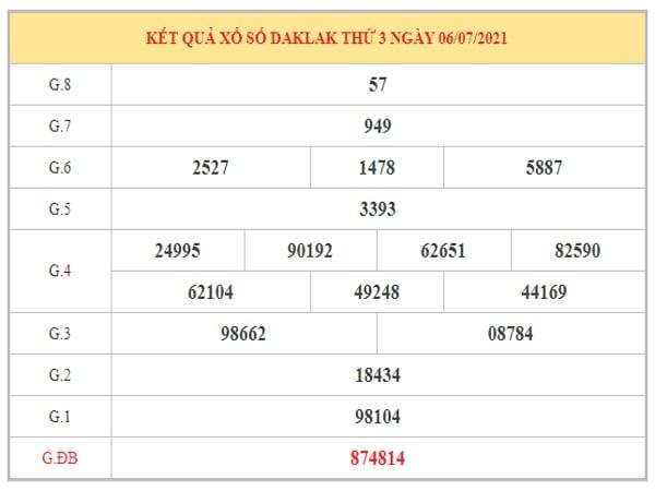 Phân tích KQXSDLK ngày 13/7/2021 dựa trên kết quả kì trước