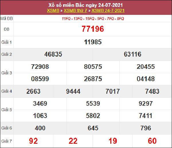Phân tích XSMB 25/7/2021 chủ nhật chi tiết siêu chuẩn