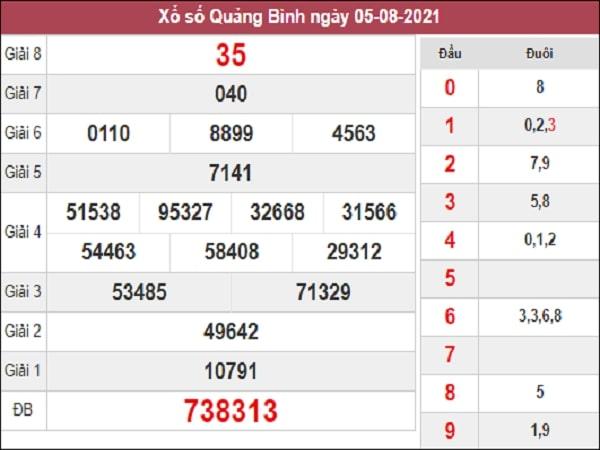 Dự đoán XSQB 12-08-2021