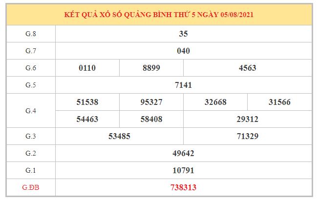 Phân tích KQXSQB ngày 12/8/2021 dựa trên két quả kì trước