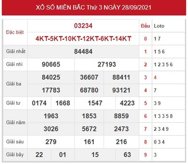 Phân tích SXMB 29/9/2021 thứ 4 dự đoán loto số đẹp