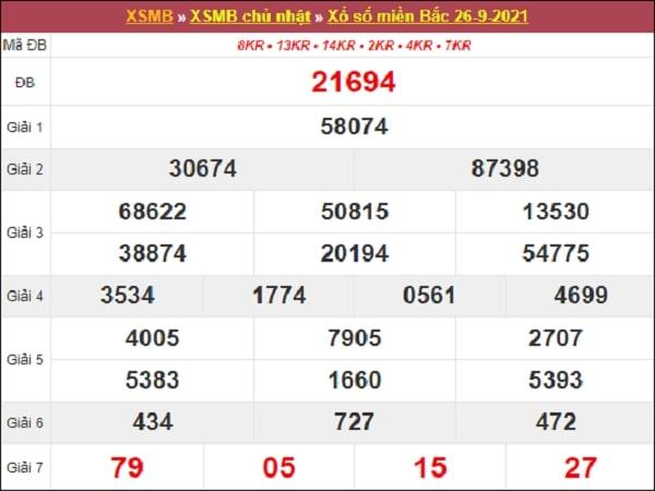 Phân tích XSMB 27-09-2021
