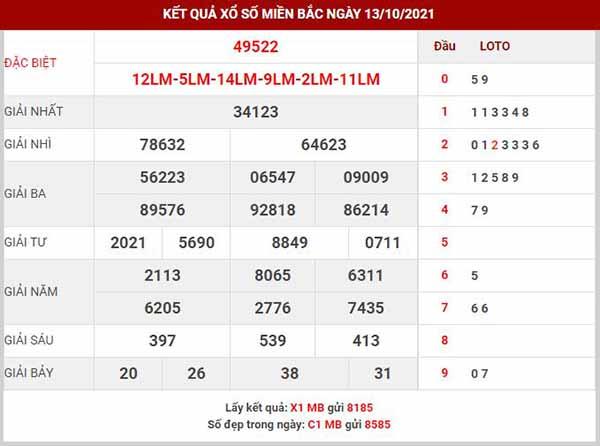 Phân tích XSMB ngày 14/10/2021 - Phân tích KQ XS miền Bắc thứ 5