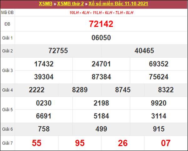 Phân tích SXMB 12/10/2021 thứ 3 chốt số giờ vàng